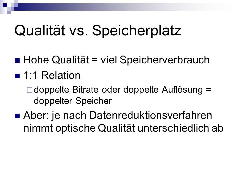Qualität vs. Speicherplatz