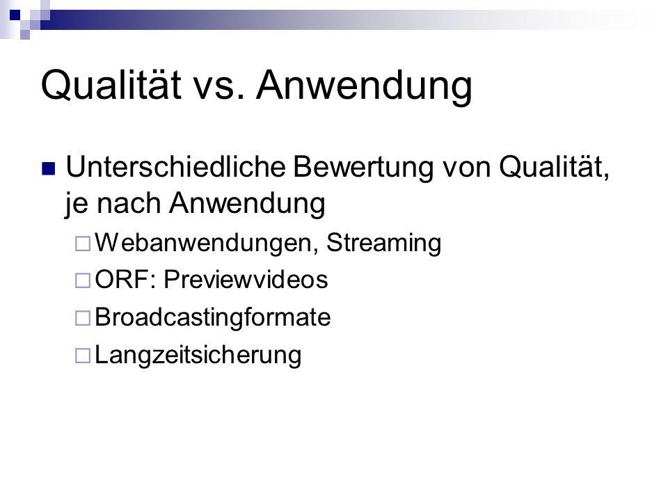Qualität vs. Anwendung Unterschiedliche Bewertung von Qualität, je nach Anwendung. Webanwendungen, Streaming.