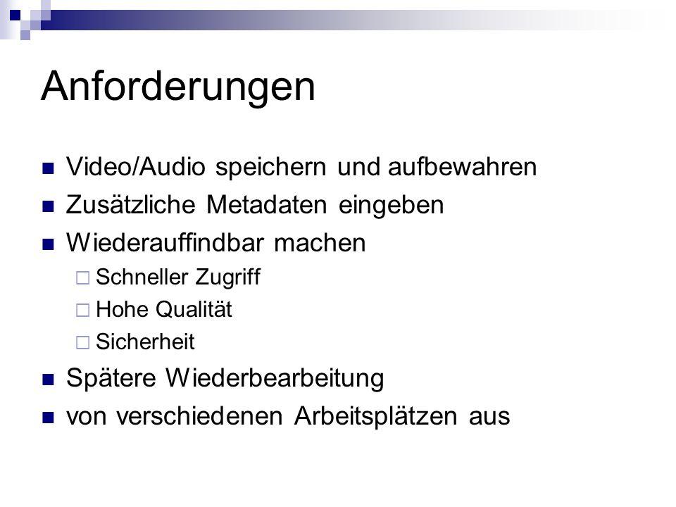 Anforderungen Video/Audio speichern und aufbewahren