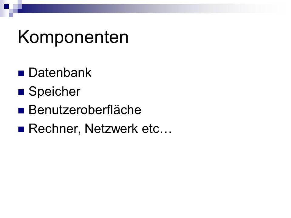 Komponenten Datenbank Speicher Benutzeroberfläche