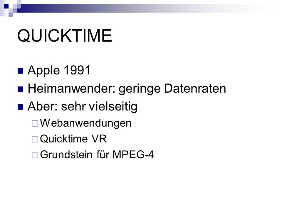QUICKTIME Apple 1991 Heimanwender: geringe Datenraten