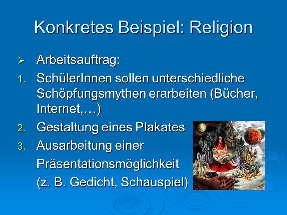 Konkretes Beispiel: Religion