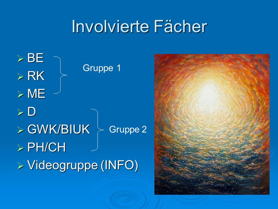 Involvierte Fächer BE RK ME D GWK/BIUK PH/CH Videogruppe (INFO)