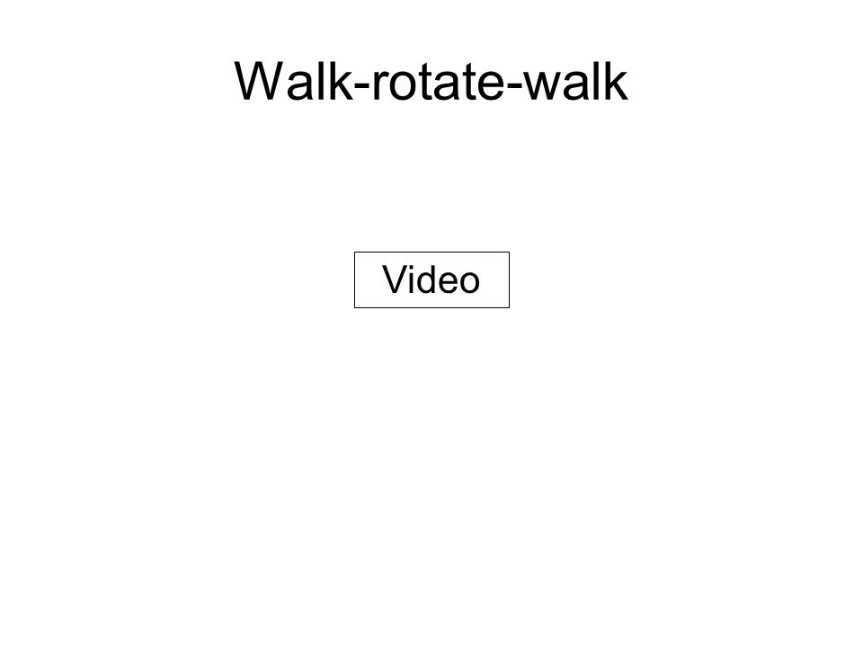 Walk-rotate-walk Video