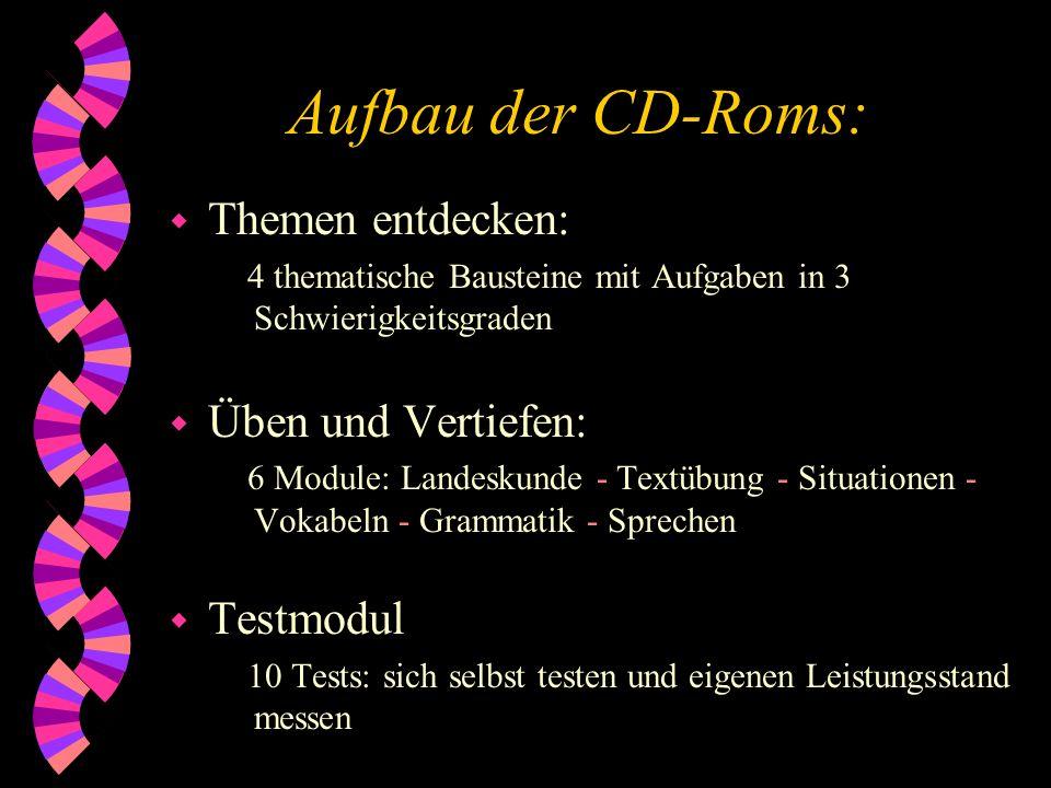 Aufbau der CD-Roms: Themen entdecken: Üben und Vertiefen: Testmodul