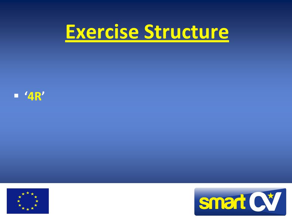 Exercise Structure '4R'