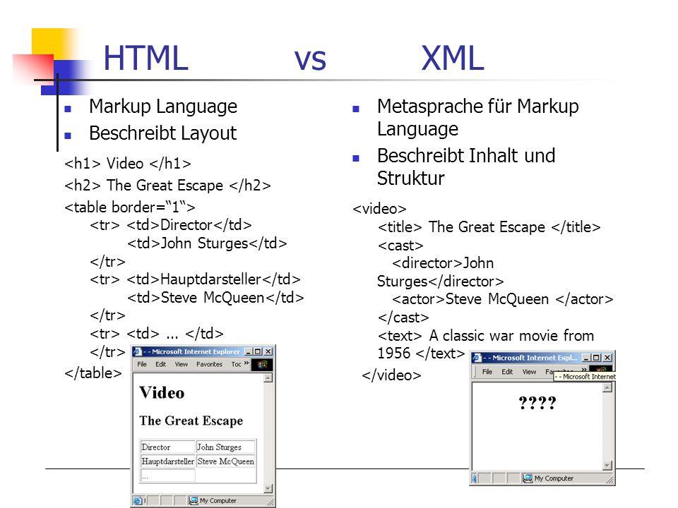 HTML vs XML Markup Language Beschreibt Layout
