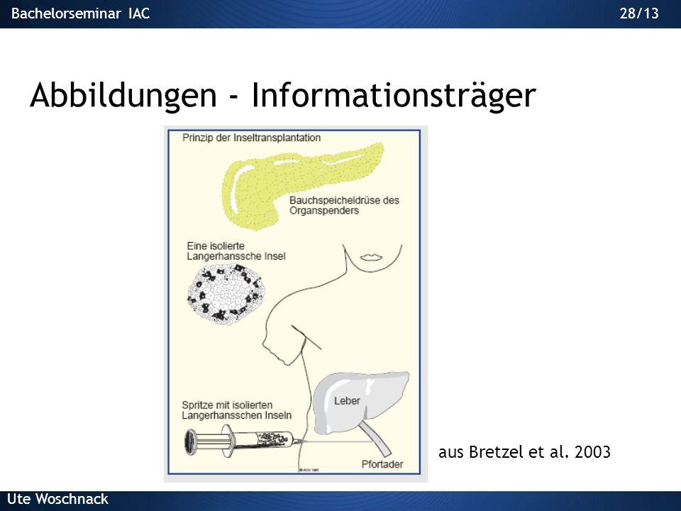 Abbildungen - Informationsträger
