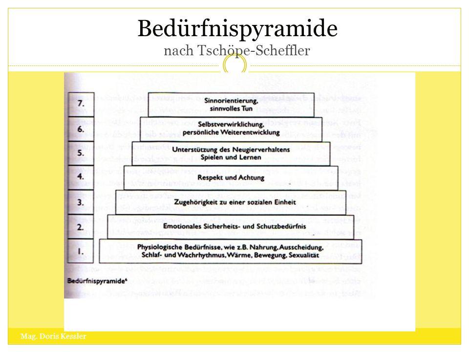 Bedürfnispyramide nach Tschöpe-Scheffler