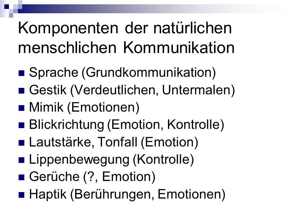 Komponenten der natürlichen menschlichen Kommunikation