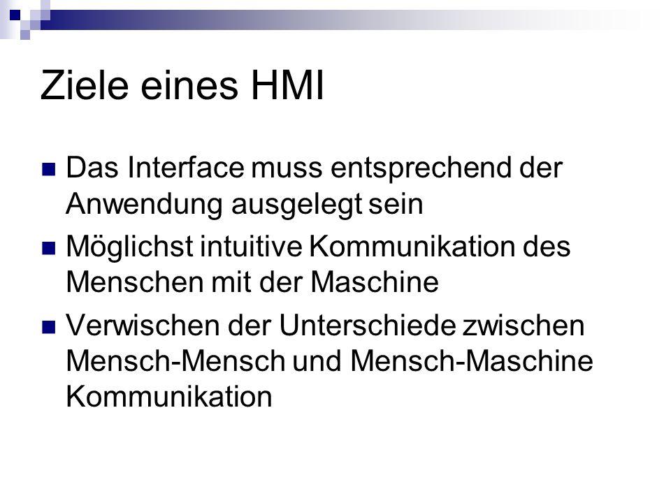 Ziele eines HMI Das Interface muss entsprechend der Anwendung ausgelegt sein. Möglichst intuitive Kommunikation des Menschen mit der Maschine.