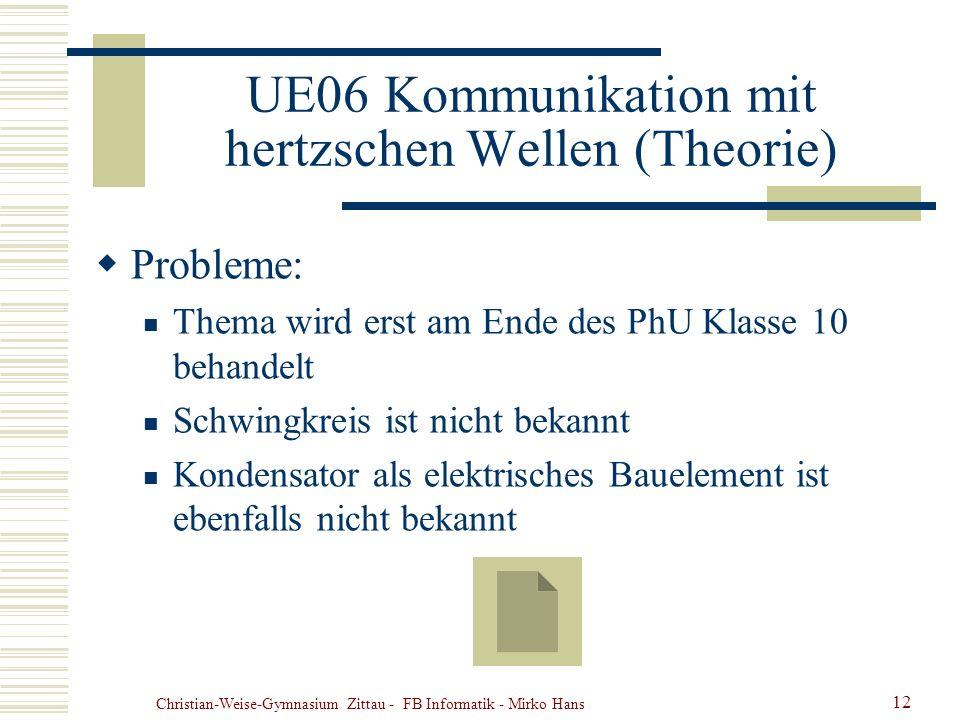 UE06 Kommunikation mit hertzschen Wellen (Theorie)