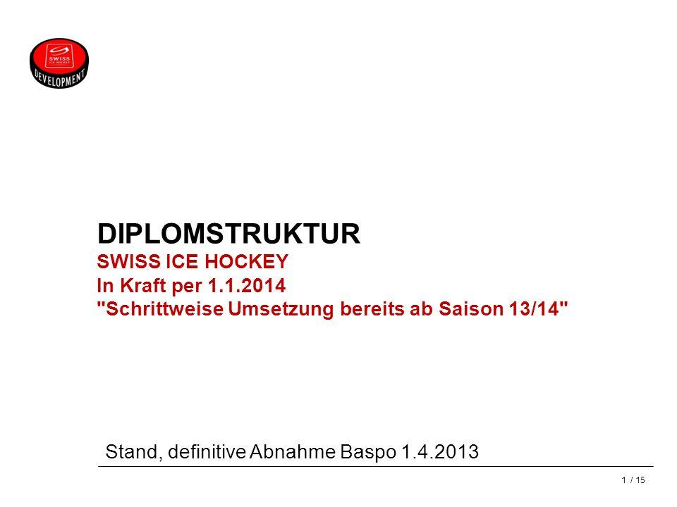 DIPLOMSTRUKTUR SWISS ICE HOCKEY In Kraft per 1.1.2014