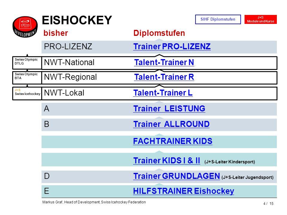 EISHOCKEY bisher Diplomstufen PRO-LIZENZ Trainer PRO-LIZENZ