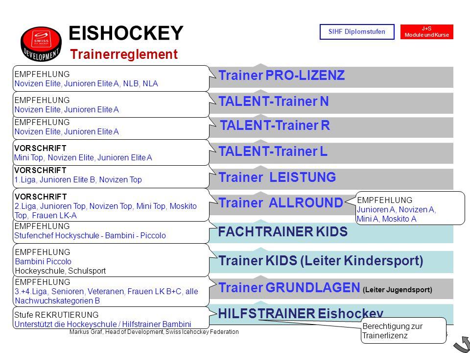 EISHOCKEY Trainerreglement Trainer PRO-LIZENZ TALENT-Trainer N