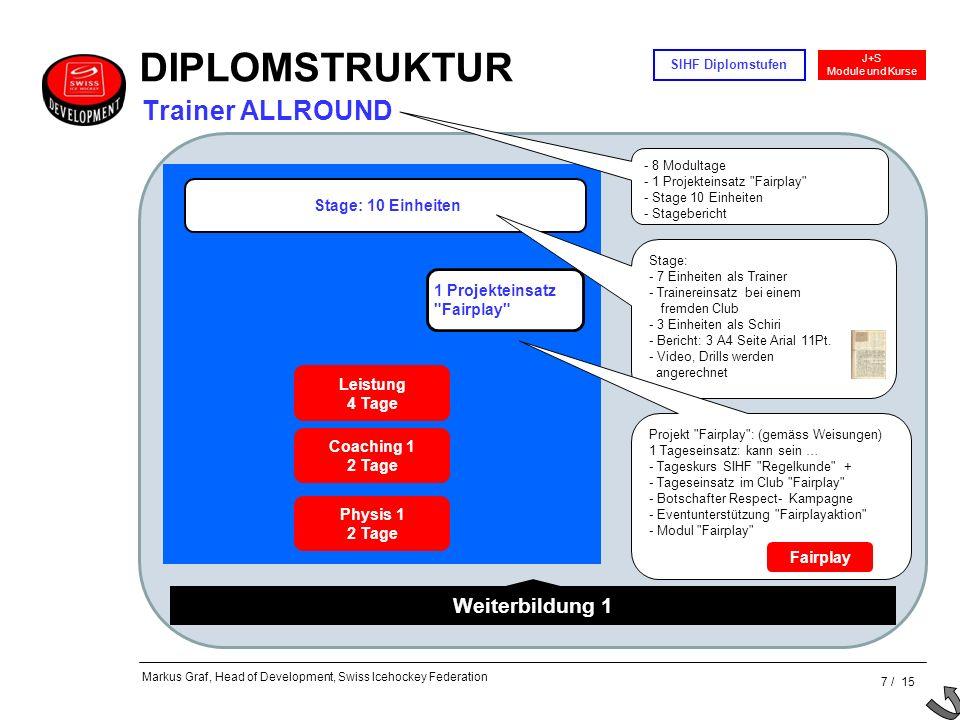 DIPLOMSTRUKTUR Trainer ALLROUND Weiterbildung 1 Stage: 10 Einheiten