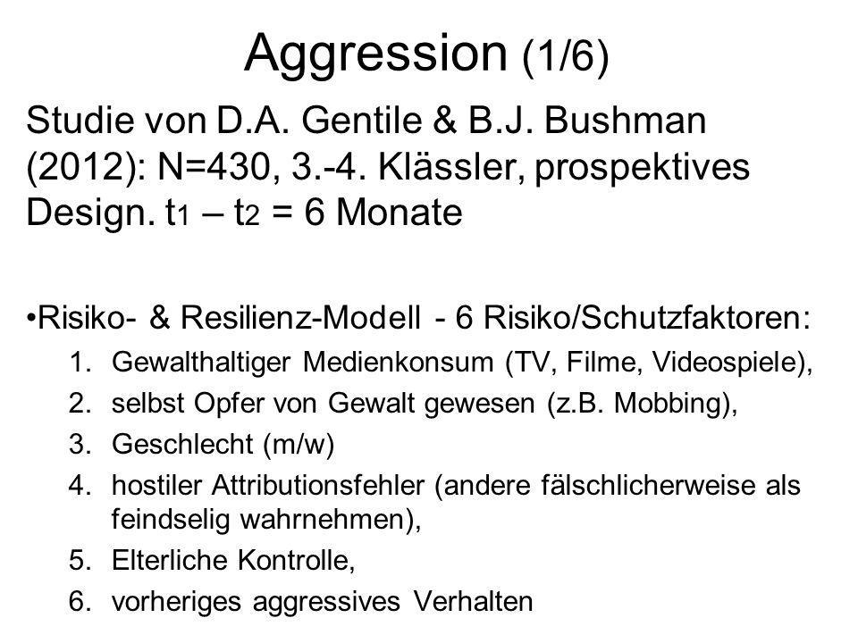 Aggression (1/6) Studie von D.A. Gentile & B.J. Bushman (2012): N=430, 3.-4. Klässler, prospektives Design. t1 – t2 = 6 Monate.
