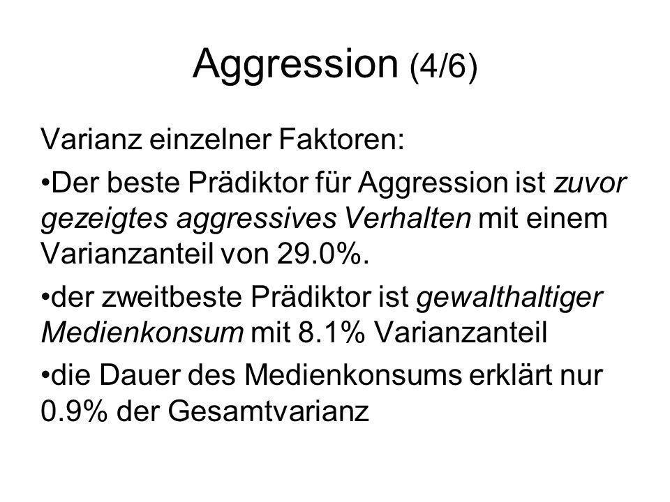 Aggression (4/6) Varianz einzelner Faktoren: