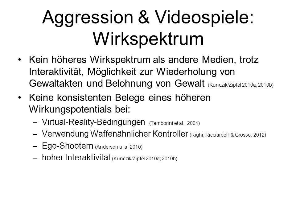Aggression & Videospiele: Wirkspektrum