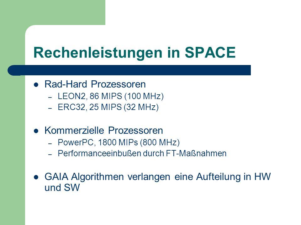 Rechenleistungen in SPACE