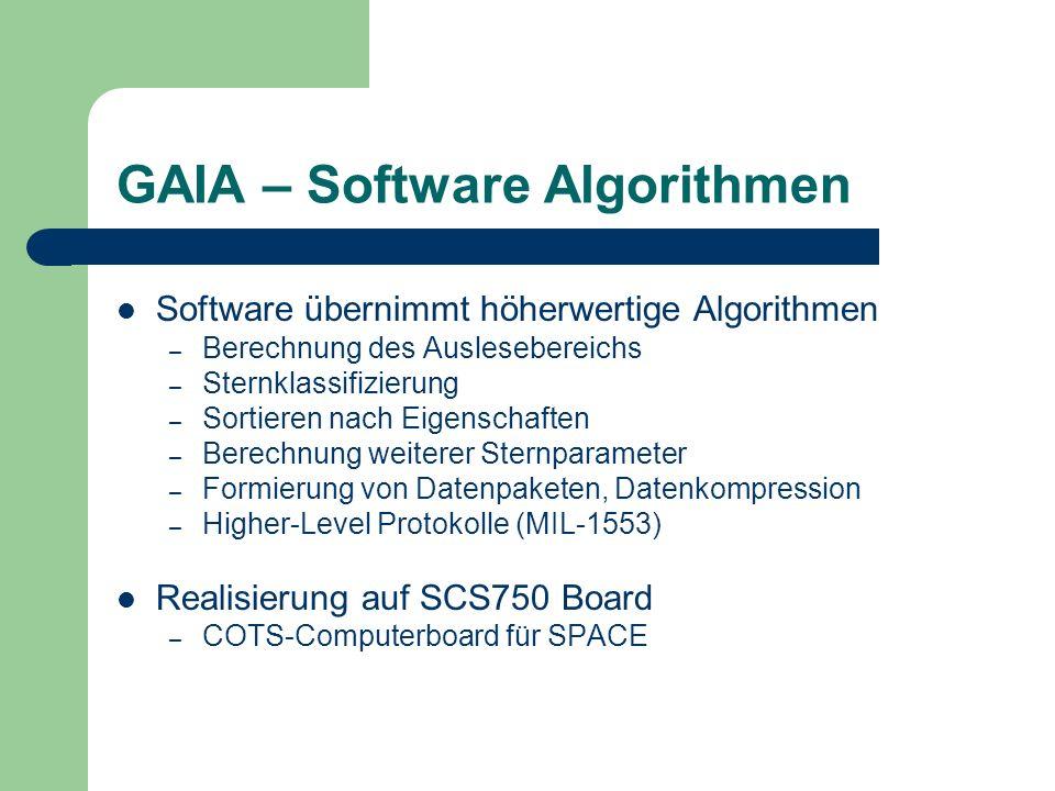 GAIA – Software Algorithmen