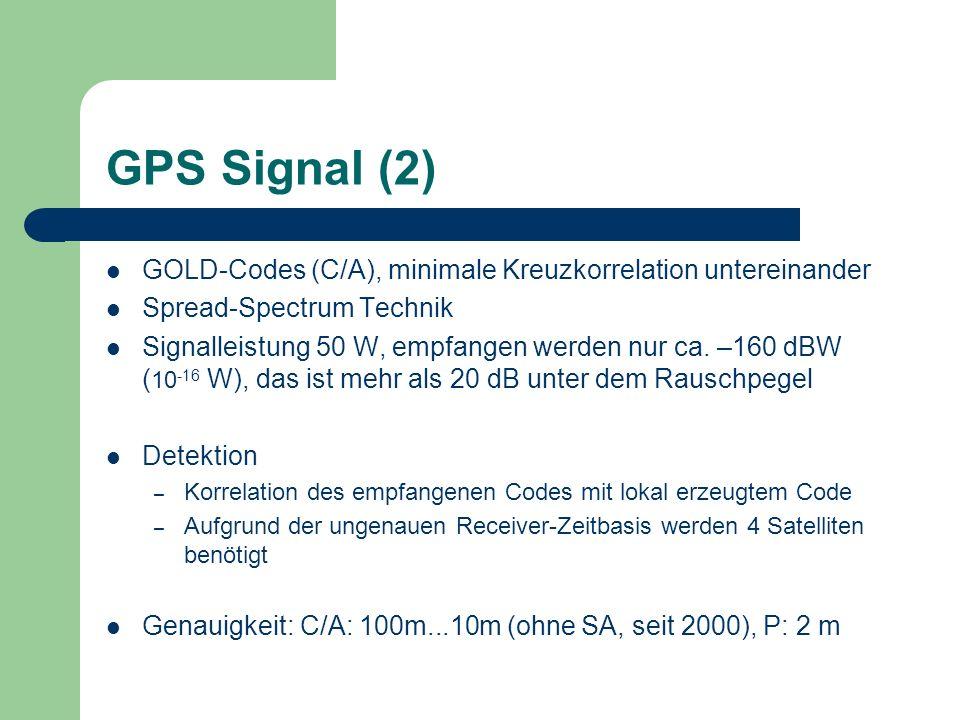 GPS Signal (2) GOLD-Codes (C/A), minimale Kreuzkorrelation untereinander. Spread-Spectrum Technik.