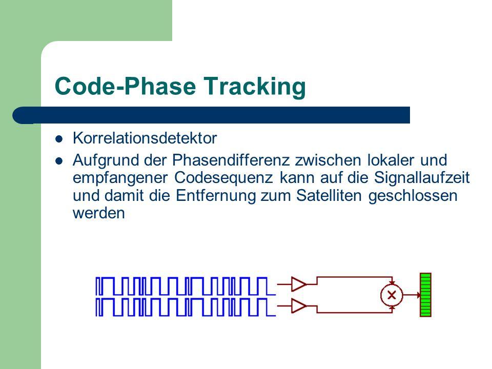Code-Phase Tracking Korrelationsdetektor