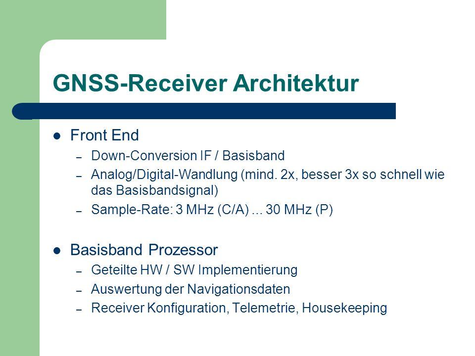 GNSS-Receiver Architektur