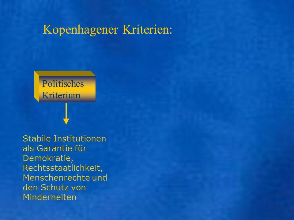 Kopenhagener Kriterien: