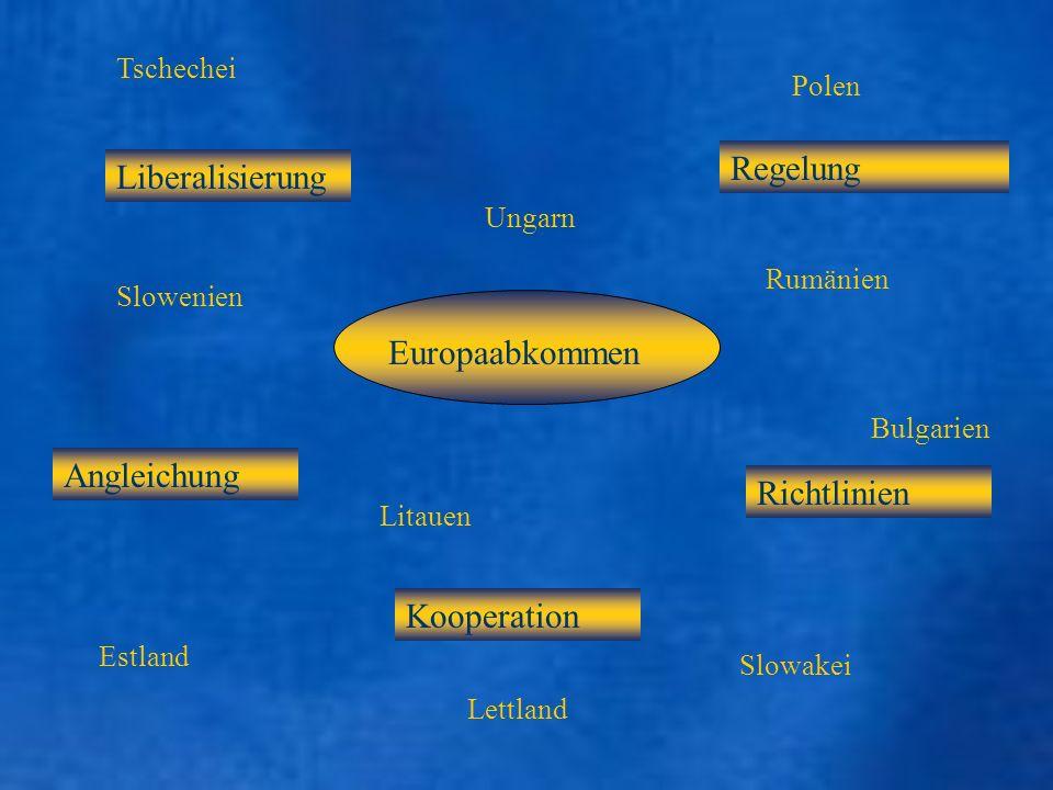Regelung Liberalisierung Europaabkommen Angleichung Richtlinien