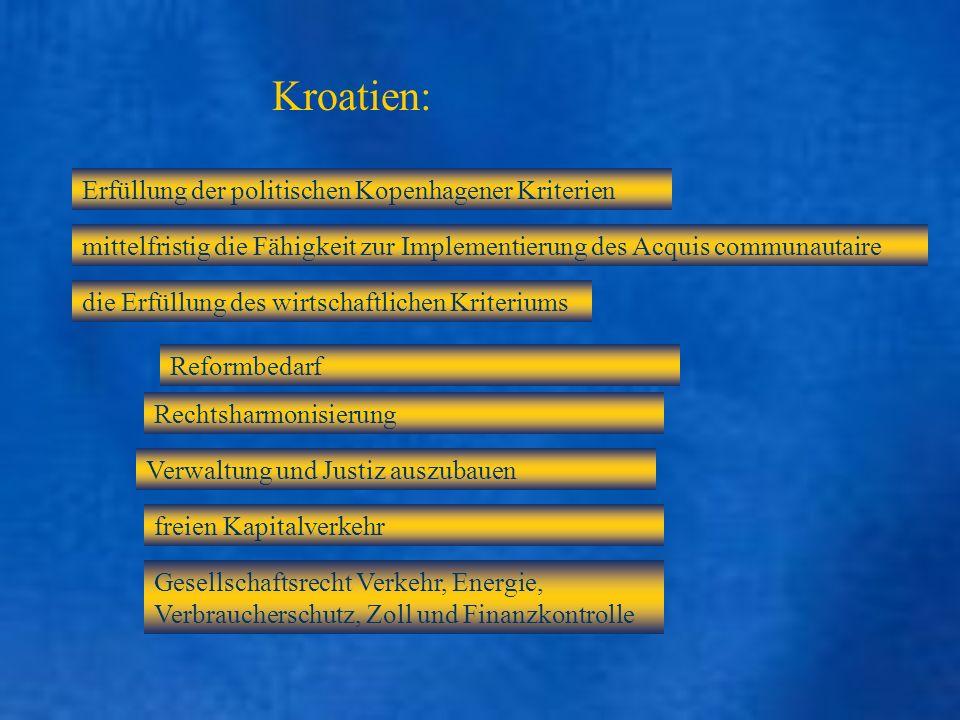 Kroatien: Erfüllung der politischen Kopenhagener Kriterien