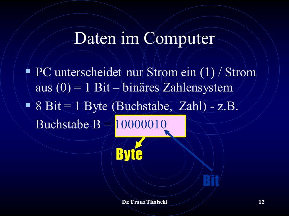 Daten im Computer Byte Bit