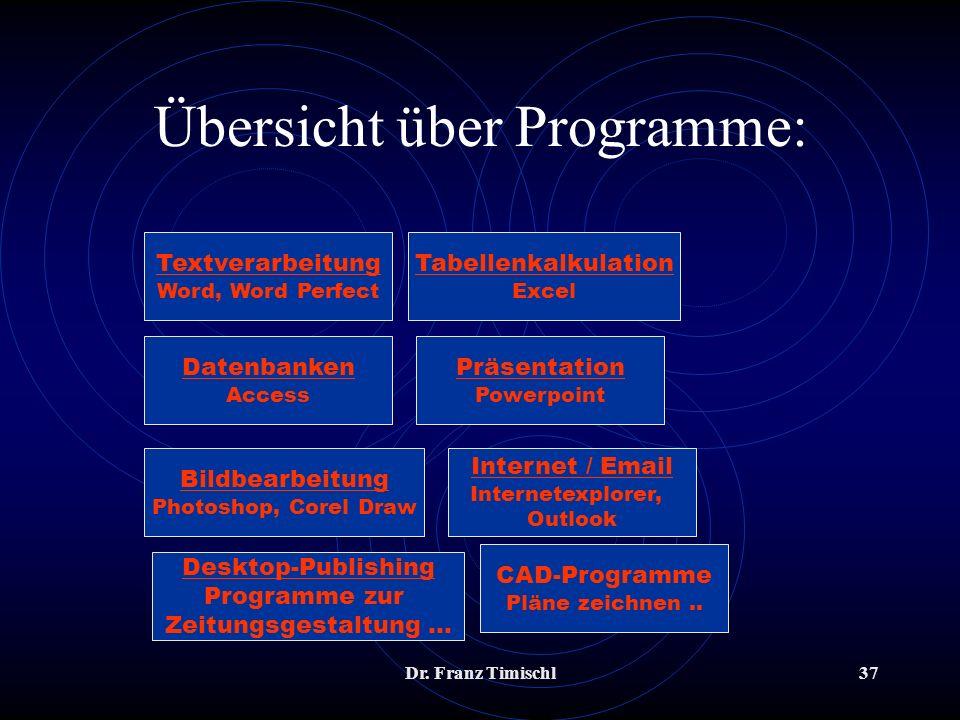 Übersicht über Programme: