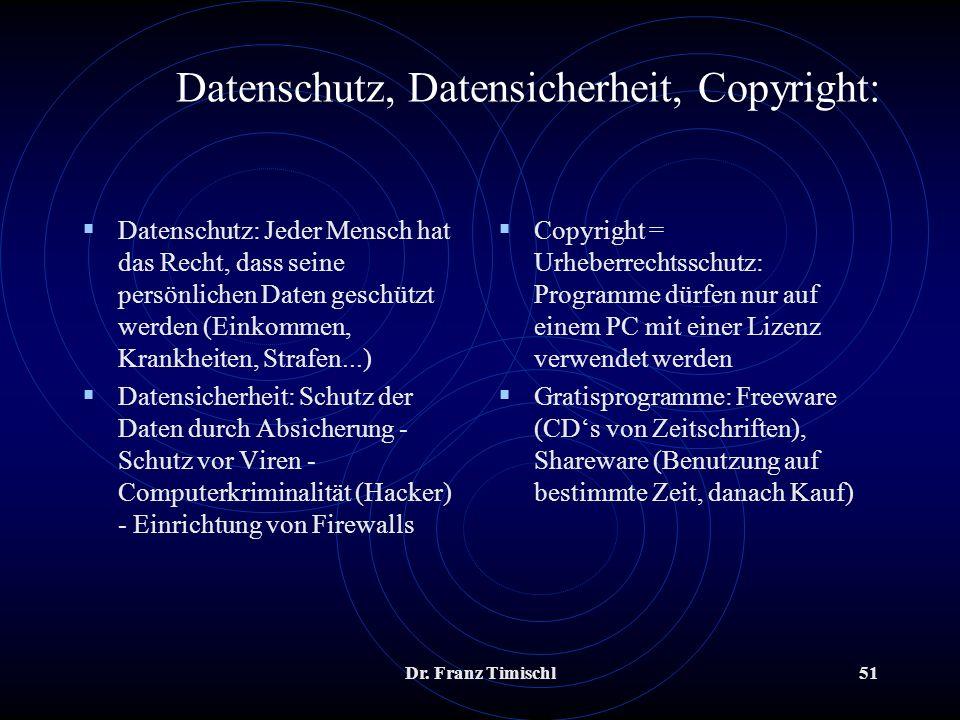 Datenschutz, Datensicherheit, Copyright: