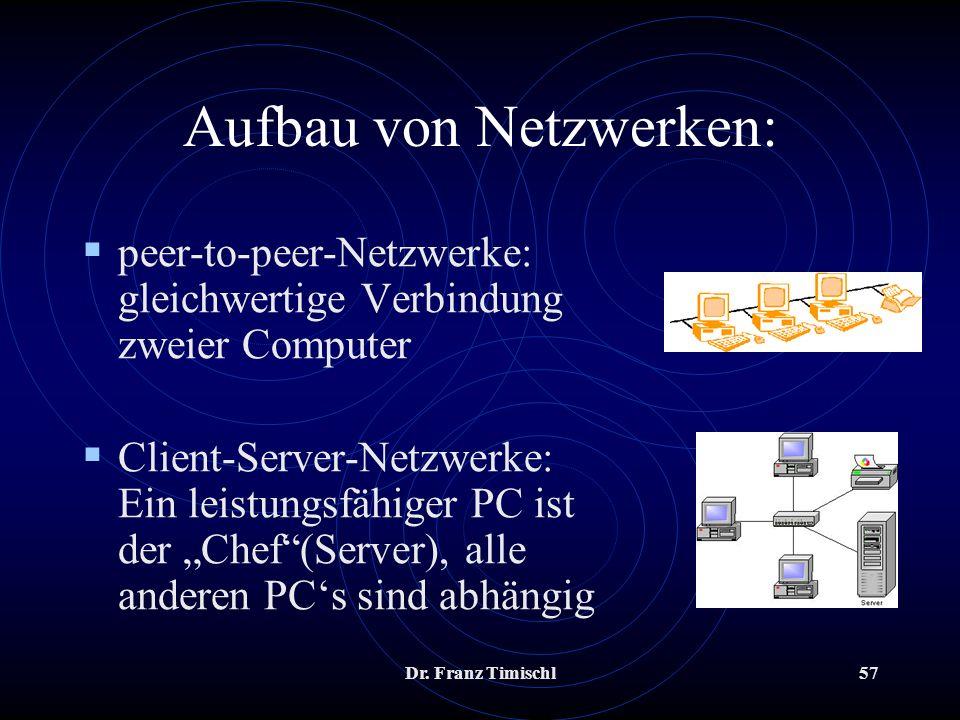 Aufbau von Netzwerken: