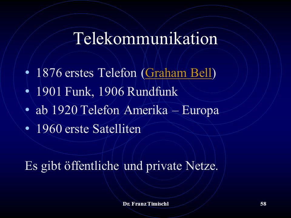 Telekommunikation 1876 erstes Telefon (Graham Bell)