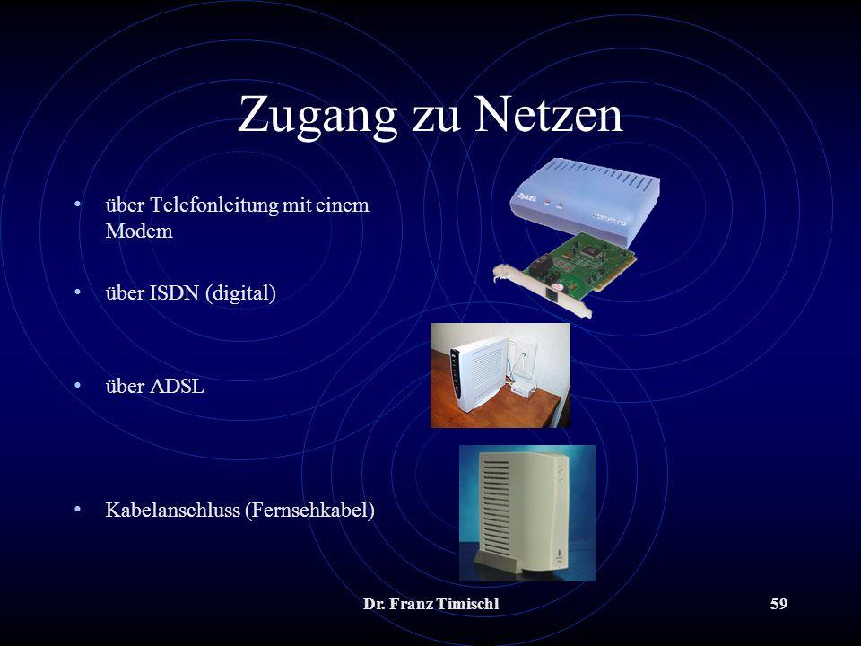 Zugang zu Netzen über Telefonleitung mit einem Modem