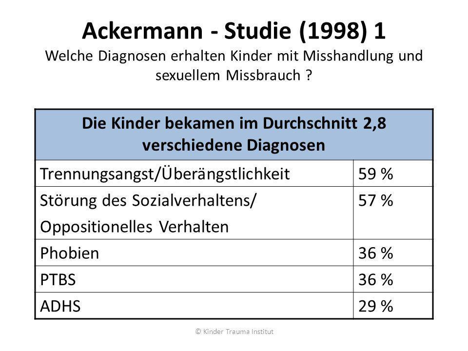 Die Kinder bekamen im Durchschnitt 2,8 verschiedene Diagnosen