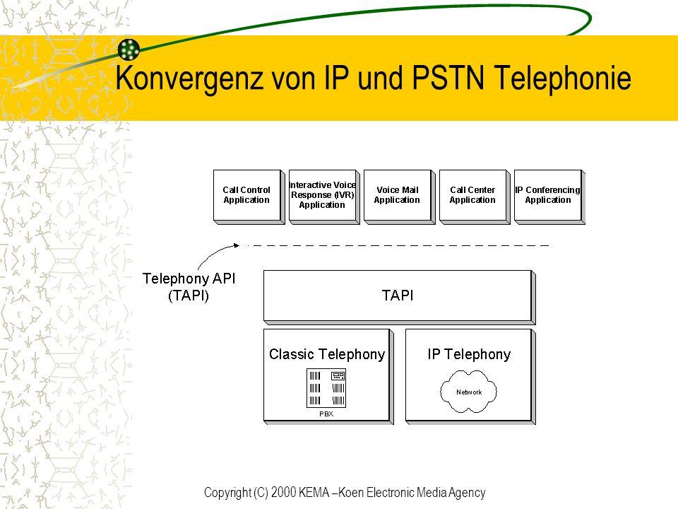 Konvergenz von IP und PSTN Telephonie