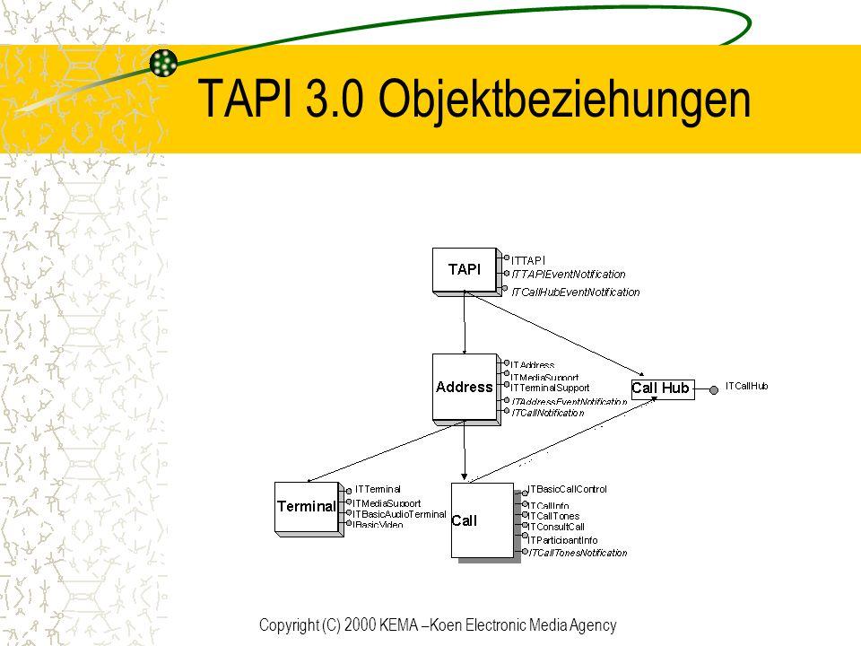 TAPI 3.0 Objektbeziehungen