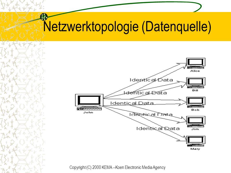 Netzwerktopologie (Datenquelle)