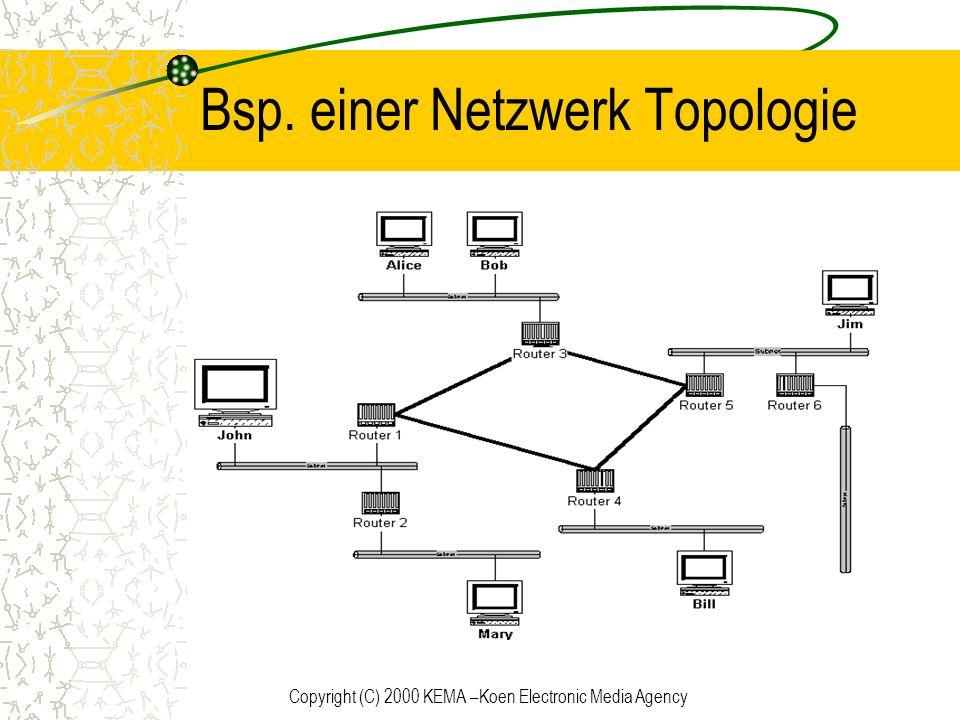 Bsp. einer Netzwerk Topologie