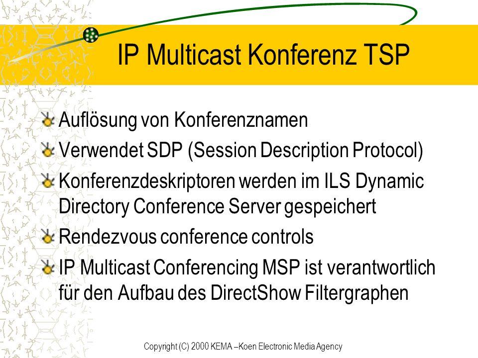 IP Multicast Konferenz TSP