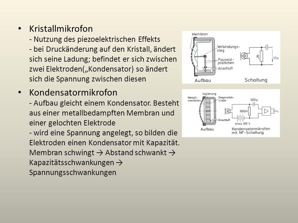"""Kristallmikrofon - Nutzung des piezoelektrischen Effekts - bei Druckänderung auf den Kristall, ändert sich seine Ladung; befindet er sich zwischen zwei Elektroden(""""Kondensator) so ändert sich die Spannung zwischen diesen"""