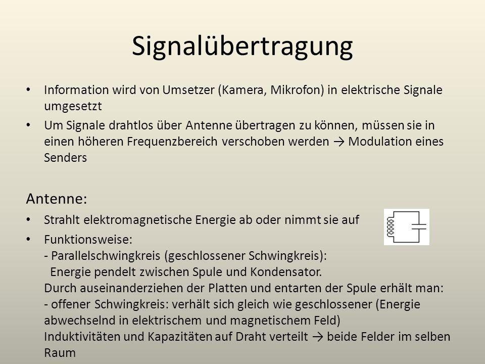 Signalübertragung Antenne: