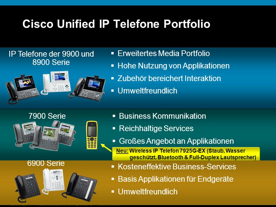 Cisco Unified IP Telefone Portfolio
