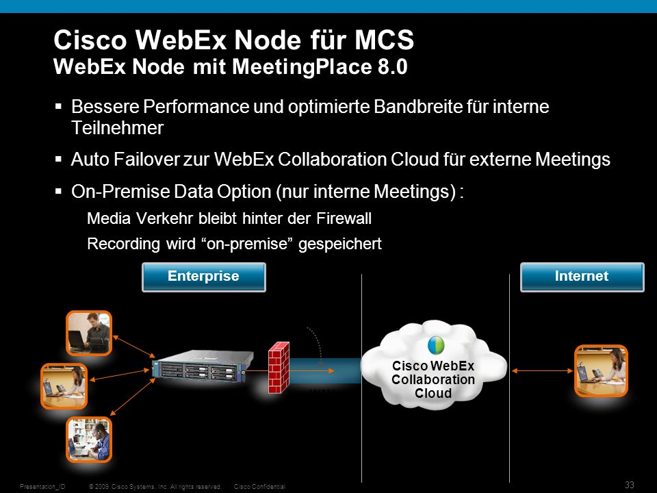 Cisco WebEx Node für MCS WebEx Node mit MeetingPlace 8.0