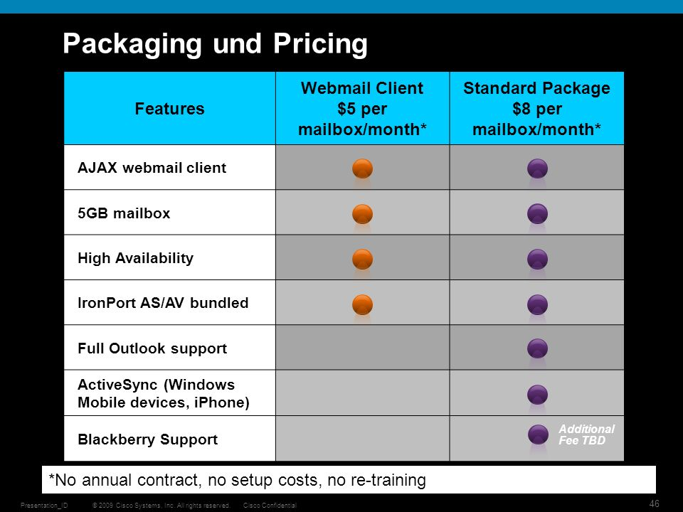 Packaging und Pricing Features Webmail Client $5 per mailbox/month*
