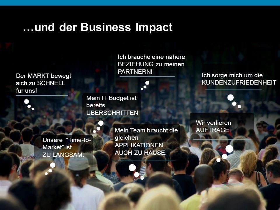 …und der Business Impact