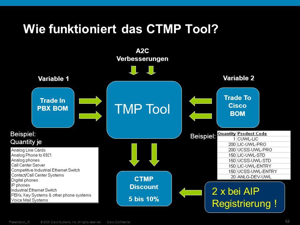 Wie funktioniert das CTMP Tool